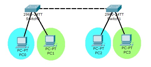 simple-vlan-image